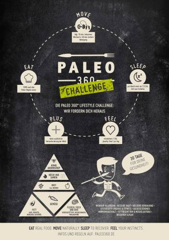 Paleo360-Poster-black